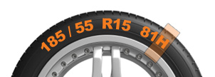 Tyre Speed Index